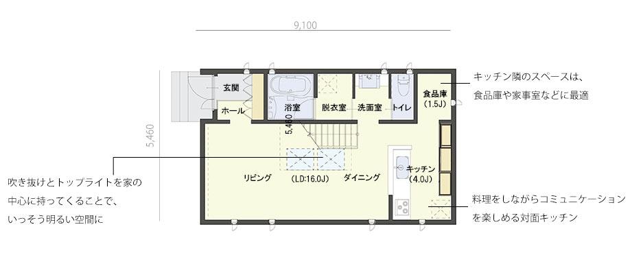 収納スペースと対面キッチンが人気