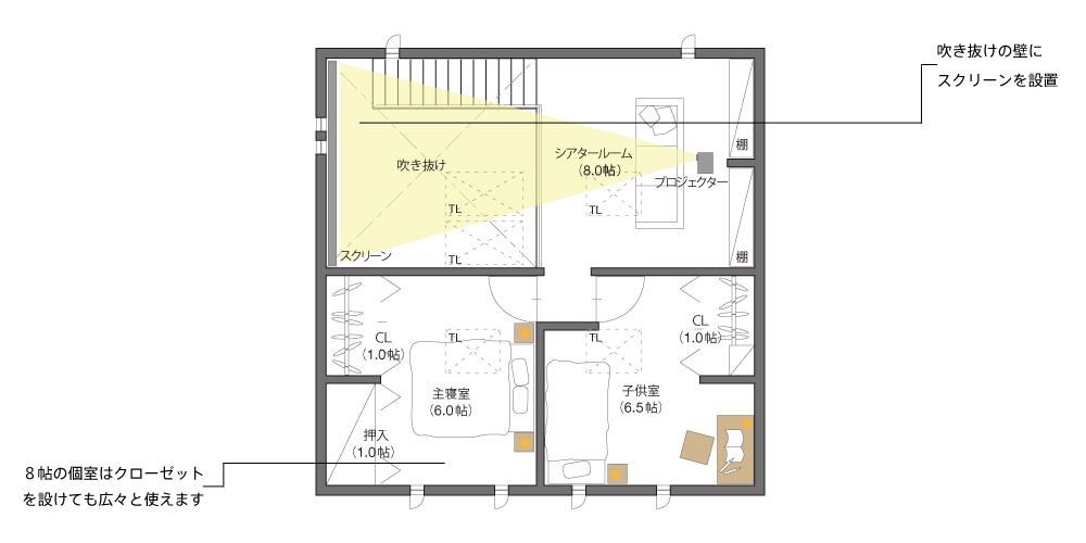 2階の暮らし方提案(1階と2階が趣味でつながる、遊び心のあるプラン)