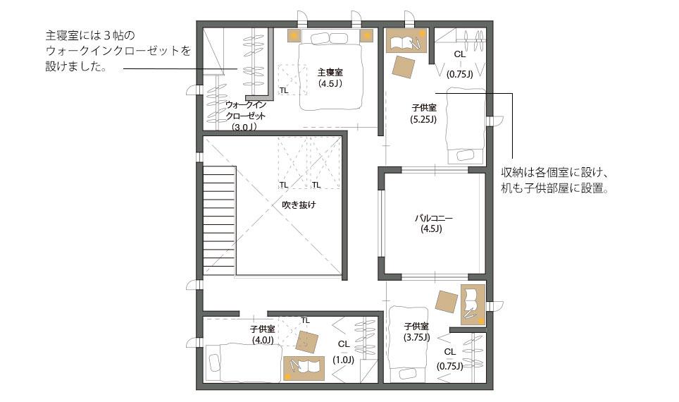 2階の暮らし方提案(個室を4つ設けても十分な広さ)