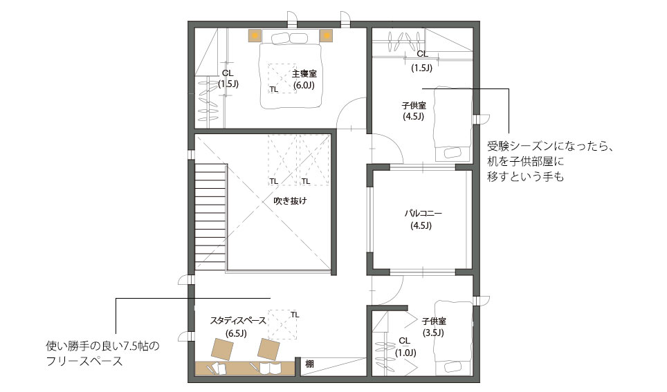 2階の暮らし方提案(2つの子供部屋と主寝室をしっかり確保)